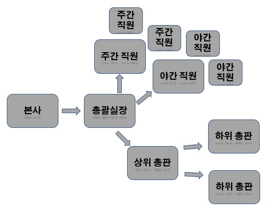 토토사이트 운영 구조